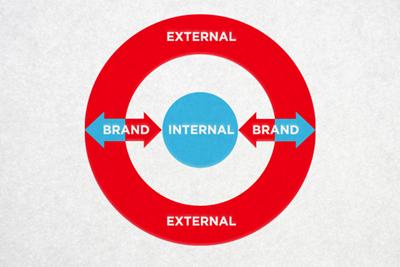 brand internalresized